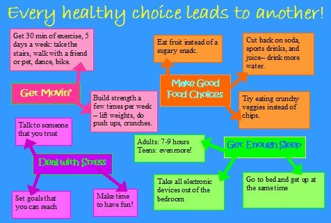 Every healthy choice leads to another